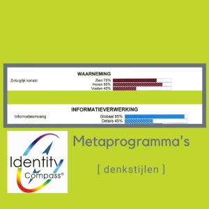 Identitycompass